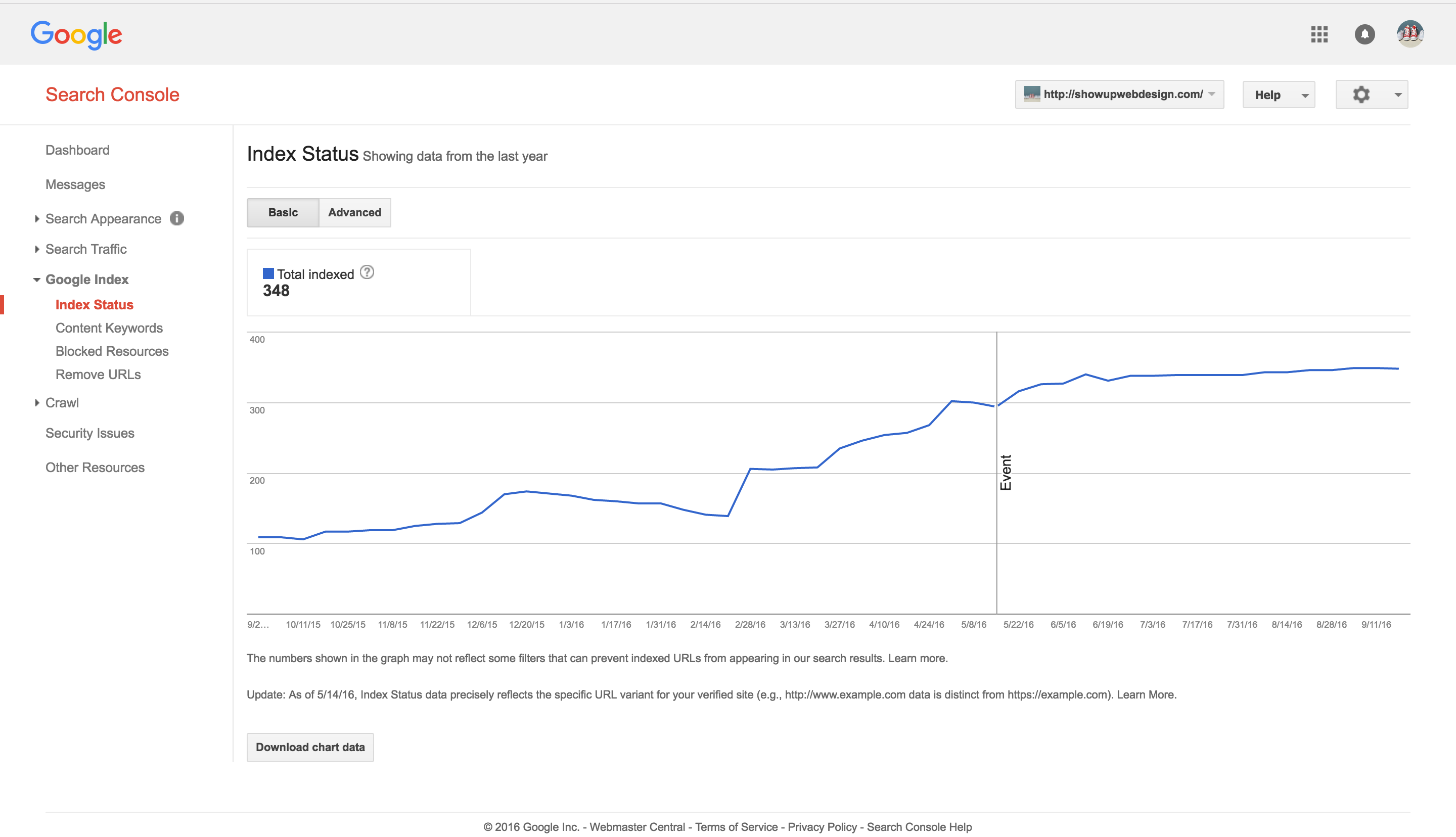 google event search console